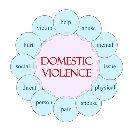 Domestic Violence concept circular diagram in pink and blue with great terms such as victim, help, abuse, pain, spouse and more. Banque d'images