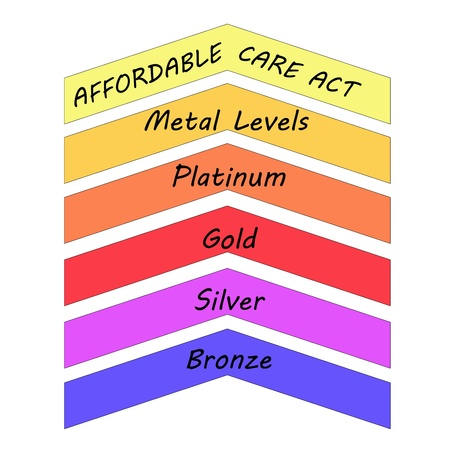 Affordable Care Act Metal Levels including Platinum, Gold, Silver, and Bronze. Stock Photo
