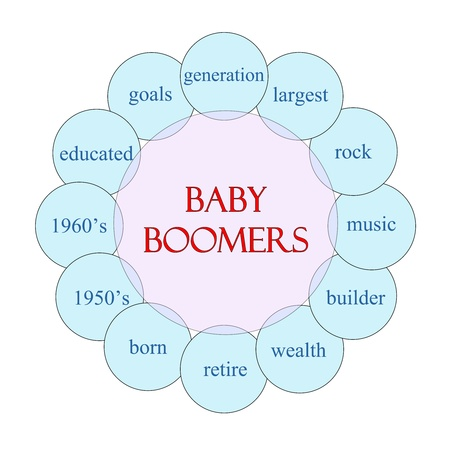 baby boomer: Baby Boomers concept circular diagram in pink and blue with great terms such as generation, born, largest and more.
