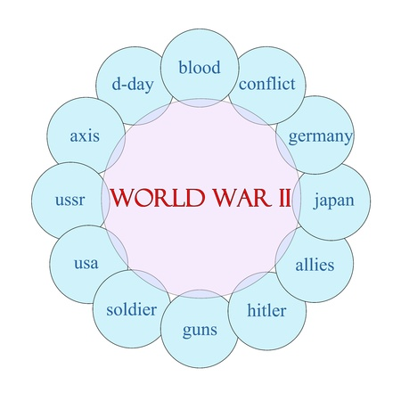 allies: World War II concept circular diagram in pink and blue with great terms such as conflict, axis, allies, guns and more. Stock Photo