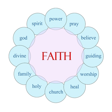 Faith concept circular diagram in pink and blue with great terms such as power, pray, believe, worship and more. Stock Photo - 19716721