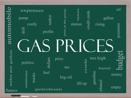 Gas Prices Word Cloud Concept on a Blackboard with great terms such as automobile, pump, costly, gallon, price and more.