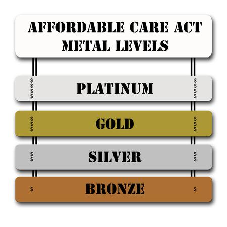 ACA または各レベルのためのドル印と共にプラチナ、ゴールド、シルバー、ブロンズを含む標識気に手頃な価格の行為金属レベル