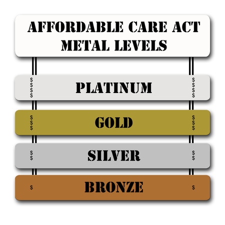 affordable: ACA or Affordable Care Act Metal Levels on signs including Platinum, Gold, Silver, and Bronze along with dollars signs for each level