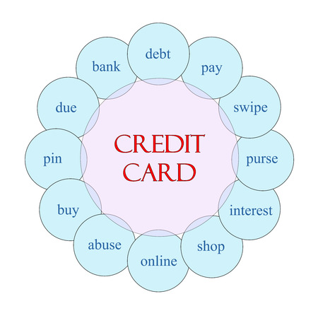 Credit Card concept circular diagram in pink and blue with great terms such as debt, pay, swipe, shop and more.