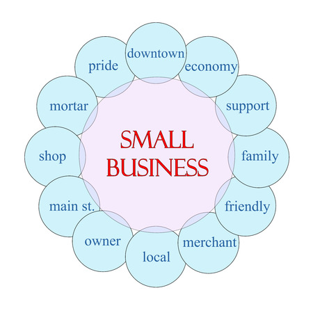 Small Business concept circular diagram in pink and blue with great terms such as downtown, support, merchant, local and more. photo