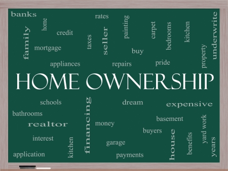 Home Ownership Word Cloud Concept on a Blackboard with great terms such as property, dream, pride, bank and more. photo