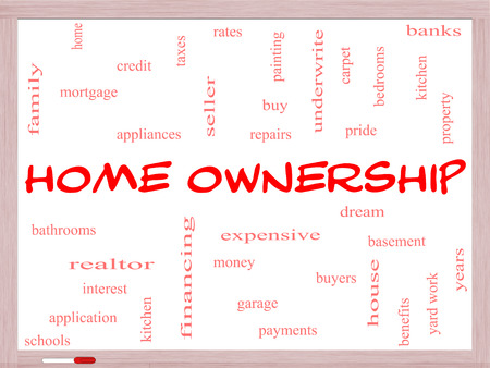 Home Ownership Word Cloud Concept on a Whiteboard with great terms such as property, dream, pride, bank and more. photo