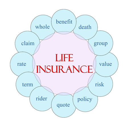 Life Insurance concept circular diagram in pink and blue with great terms such as benefit, death, policy and more. 版權商用圖片