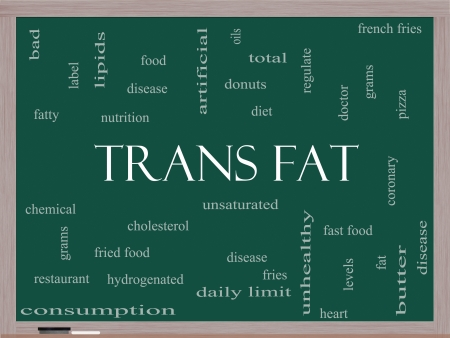 grams: Trans Fat Word Cloud Concept on a Blackboard with great terms such as grams, diet, unsaturated and more.