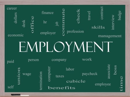Employment Word Cloud Concept on a Blackboard with great terms such as work, company, boss, job and more.