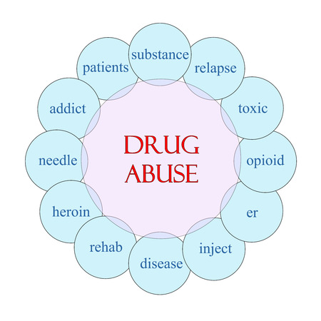 opioid: Drug Abuse concept circular diagram in pink and blue with great terms such as toxic, relapse, substance and more.