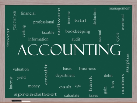 vesting: Accounting Word Cloud Concept on a Blackboard with great terms such as debit, loss, audit, yield and more.