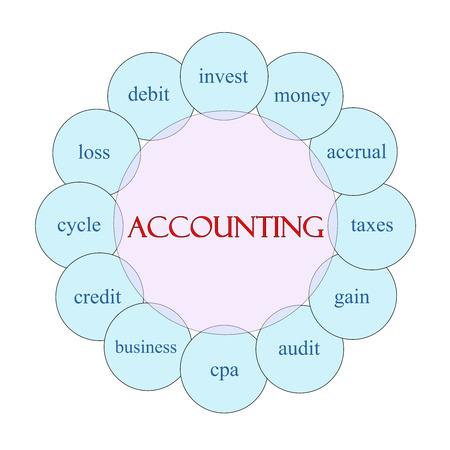 cpa: Accounting concept circular diagram in pink and blue with great terms such as accrual, taxes, gain, audit and more.