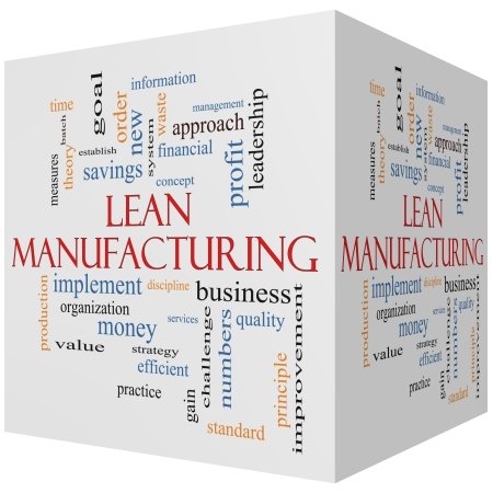 Lean Manufacturing 3D cube Word Cloud Concept with great terms such as quality, discipline, concept and more. photo