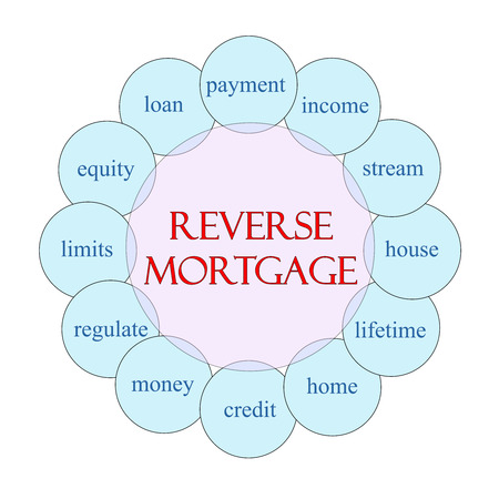 Reverse Mortgage concept circular diagram in pink and blue with great terms such as payment, income, stream and more. Stock Photo