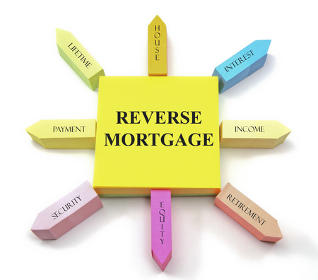 Reverse Mortgage arrangement of different size and color sticky notes arranged with great terms such as income, interest, house and more.