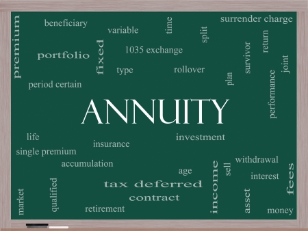 Annuity Word Cloud Concept on a Blackboard with great terms such as investment, rollover, income and more. photo