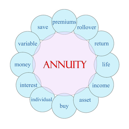 premiums: Annuity concept circular diagram in pink and blue with great terms such as rollover, premiums, income and more. Stock Photo