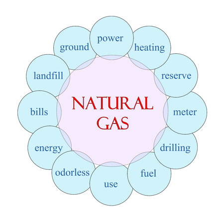 Natural Gas concept circular diagram in pink and blue with great terms such as power, heating, meter and more. photo