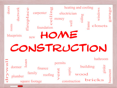 Home Construction Word Cloud Concept on a Whiteboard with great terms such as new, building, permits, money and more. photo