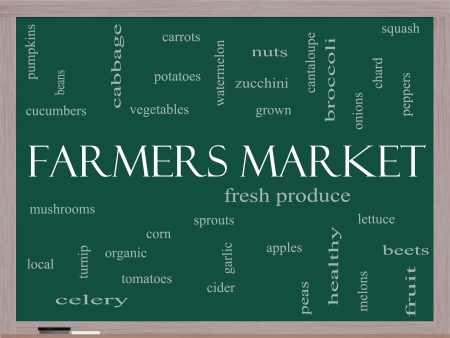 Farmers Market Word Cloud Concept photo
