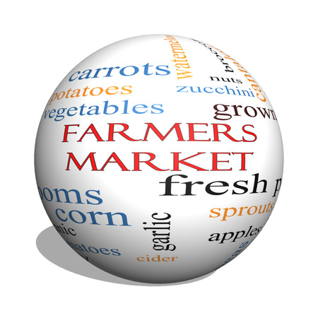 Farmers 3D sphere Market Word Cloud Concept photo