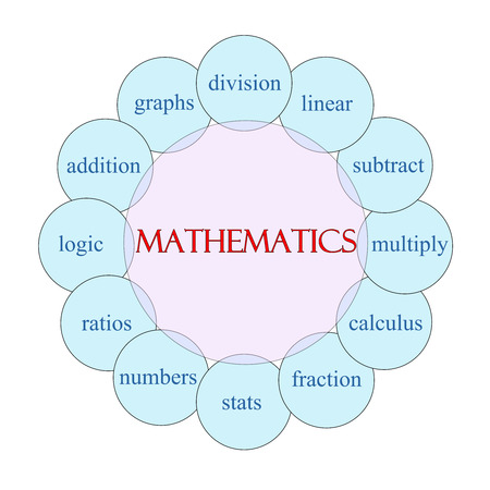 calculus: Mathematics concept circular diagram in pink and blue with great terms such as division, linear, subtract and more.