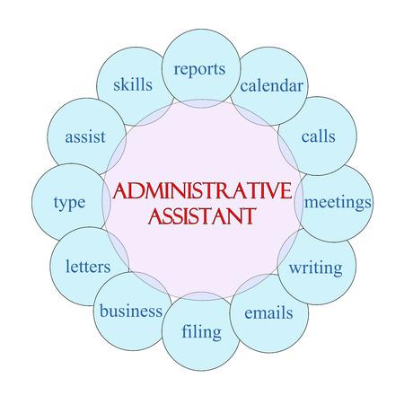 Administratief Medewerker begrip cirkeldiagram in roze en blauw met grote termen zoals rapporten, agenda, gesprekken en nog veel meer.