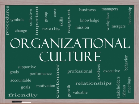mergers: Organizational Culture Word Cloud Concept on a Blackboard with great terms such as roles, executive, mergers, mission and more.