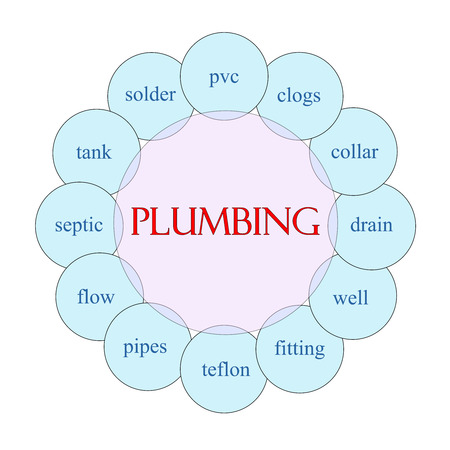 Plumbing concept circular diagram in pink and blue with great terms such as collar, well, pipes and more.