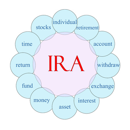 IRA concept circular diagram in pink and blue with great terms such as individual, retirement, account and more.