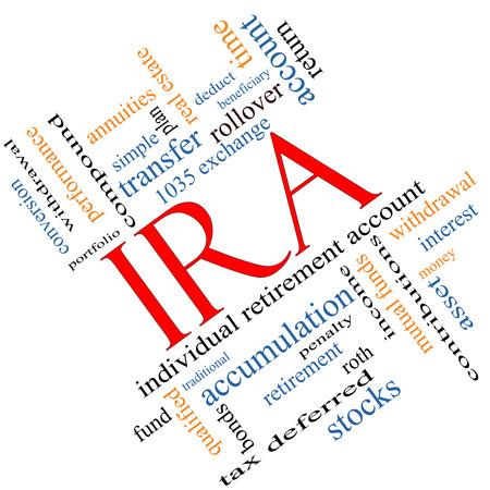 rendite: IRA Nube Concetto Word angolata con termini come individuo, pensione, conto, piano e altro ancora.