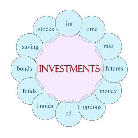 Investments concept circular diagram in pink and blue with great terms such as stocks, bonds, money and more. photo