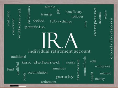 rendite: IRA Nube Concetto Word su una lavagna con i termini grandi come individuo, pensione, conto, piano e altro ancora.