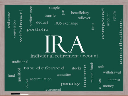 IRA Word Cloud Concept on a Blackboard with great terms such as individual, retirement, account, plan and more. photo