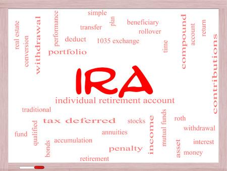 rendite: IRA Nube Concetto Word su una lavagna con i termini come individuo, pensione, conto, piano e altro ancora.
