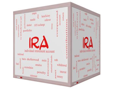 rendite: IRA Nube Concetto Word su una lavagna cubo 3D con termini grandi come individuo, pensione, conto, piano e altro ancora.