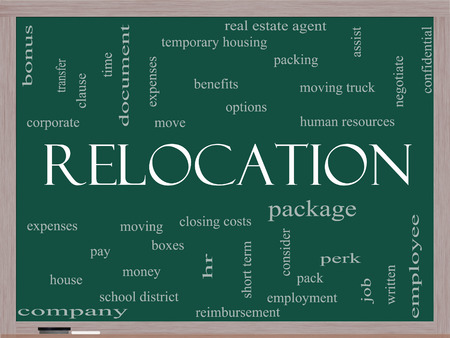 Relocation Word Cloud Concept on a Blackboard with great terms such as package, moving, expenses and more. photo