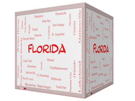 Florida State Word Cloud Concept on a 3D cube Whiteboard with about the 30 largest cities in the state such as Miami, Jacksonville, Tampa and more. photo