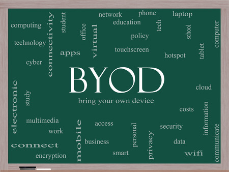 BYOD Word Cloud Concept on a Blackboard with great terms such as bring, your, own, device and more. photo