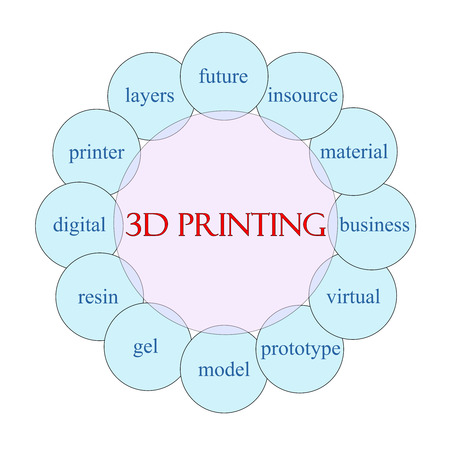 3D Printing concept circular diagram in pink and blue with great terms such as future, material, virtual and more. photo