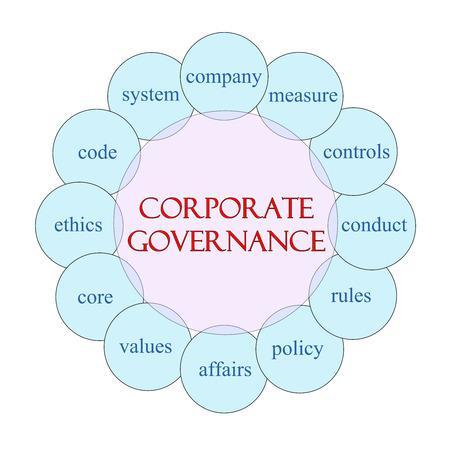 Concepto de Gobierno Corporativo diagrama circular en rosa y azul con los términos tales como controles, conducta, reglas y más. Foto de archivo