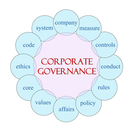 Corporate Governance concept circular diagram in pink and blue with great terms such as controls, conduct, rules and more.