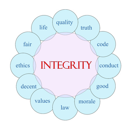 morale: Integrity concept circular diagram in pink and blue with great terms such as quality, truth, code and more. Stock Photo