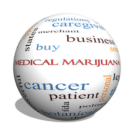 Medical Marijuana 3D sphere Word Cloud Concept with great terms such as therapy, legalize, patient and more.