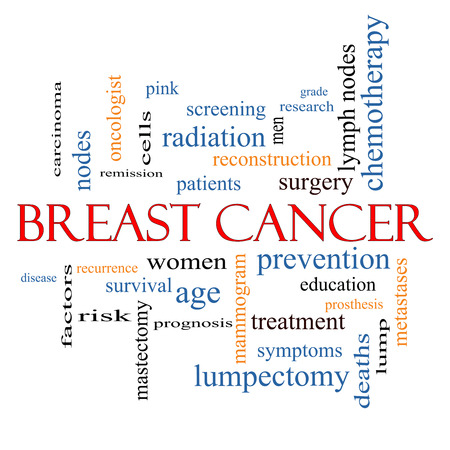 Breast Cancer Word Cloud Concept with great terms such as prevention, women, survival and more. photo