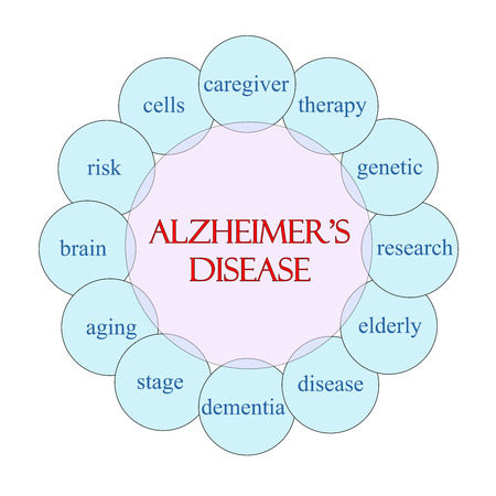 alzheimers: Alzheimers Disease concept circular diagram in pink and blue with great terms such as therapy, genetic, research and more.