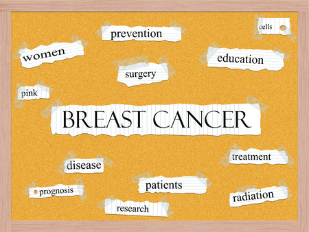 Breast Cancer Corkboard Word Concept with great terms such as women, pink, disease and more. photo