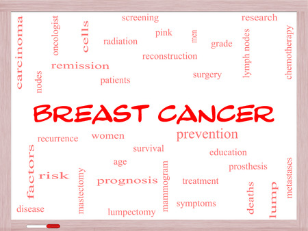 Breast Cancer Word Cloud Concept on a Whiteboard with great terms such as prevention, women, survival and more. photo